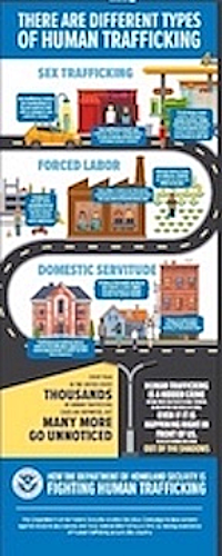 DHS-Types of Human Trafficking graphic2