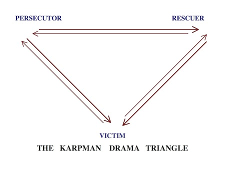 #96 Karpman Drama Triangle